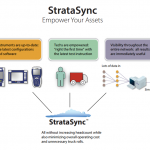 stratasync_diagram_detail